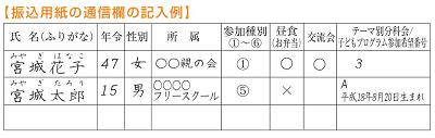 http://www.futoko-net.org/2016/furikomi.png
